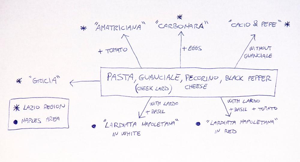pasta_small